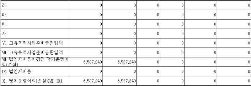 2018년 운영성과표5-2.png