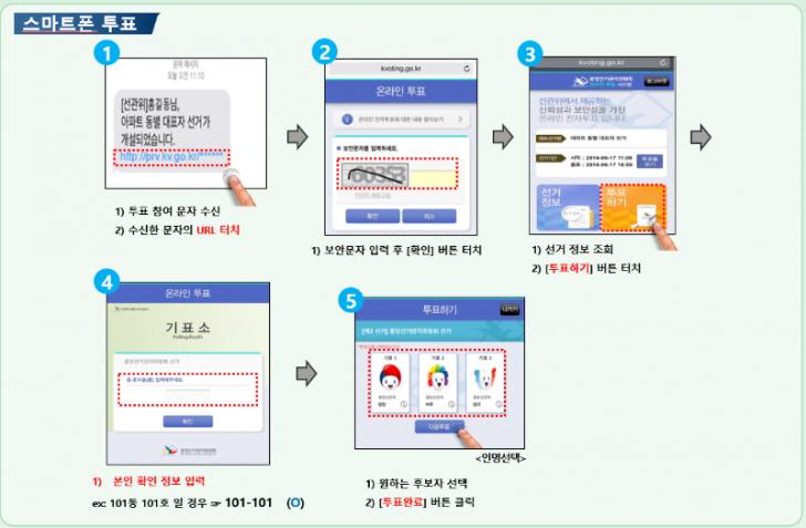 스마트폰투표방식.png