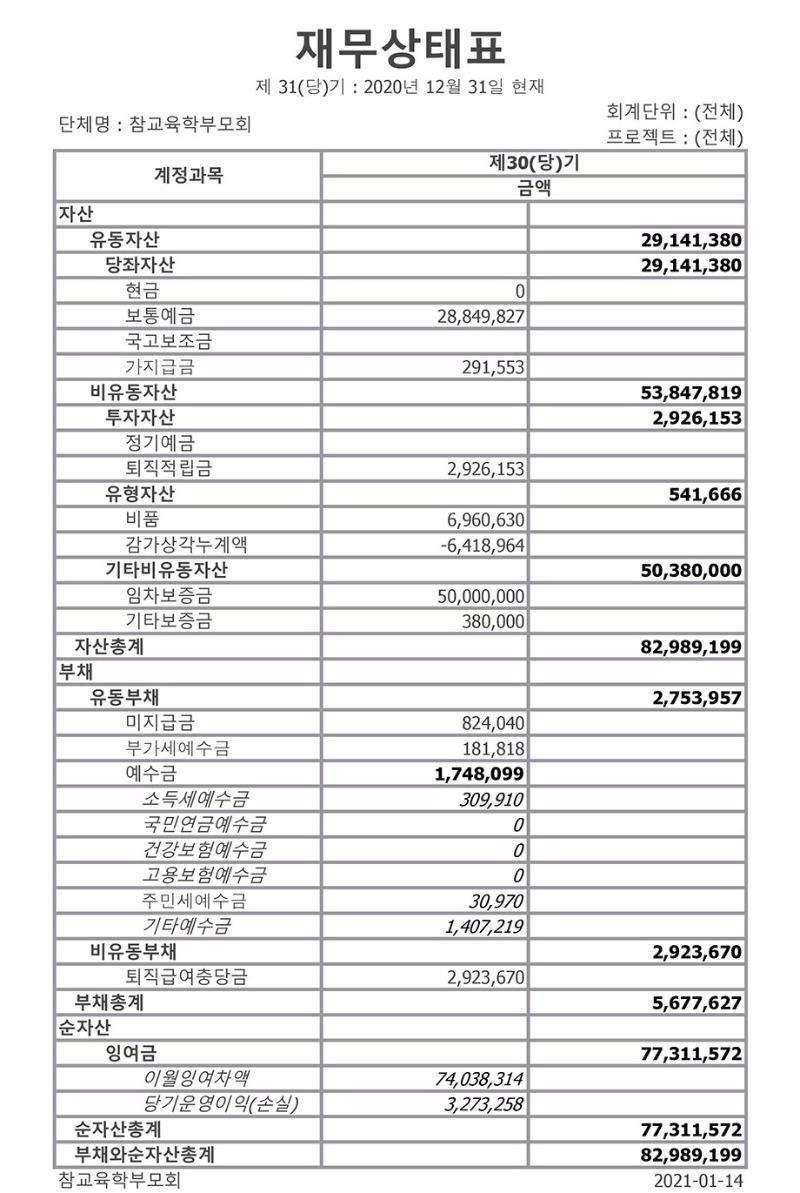 제36차-정기총회_2020재무상태표
