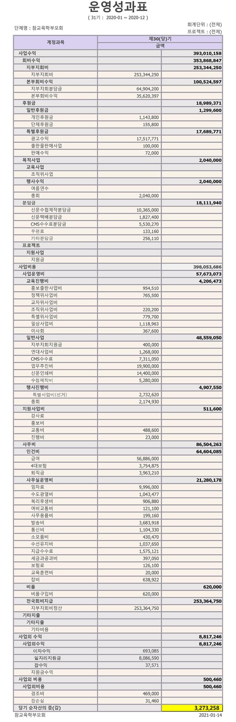 제36차-정기총회_운영성과표